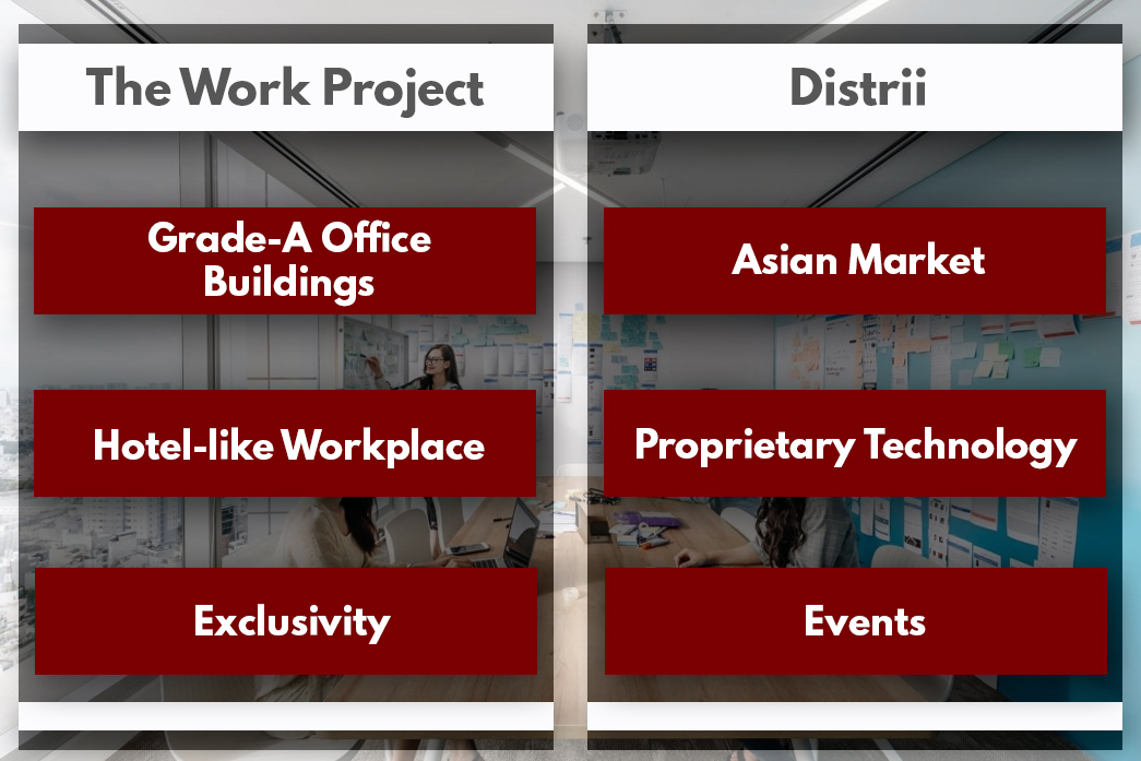 Check out the key features of The Work Project and Distrii