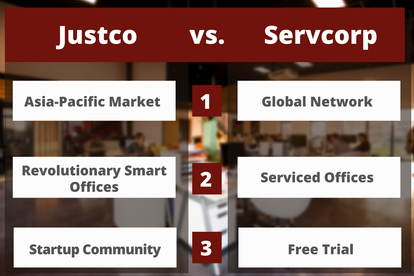 Justco vs Servcorp Office Space Singapore
